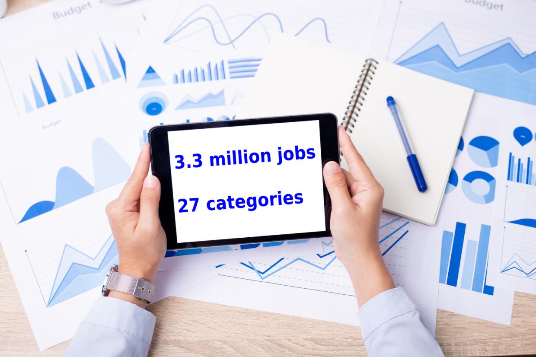 3.3 million jobs
