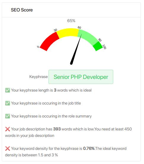 seo performance indicator
