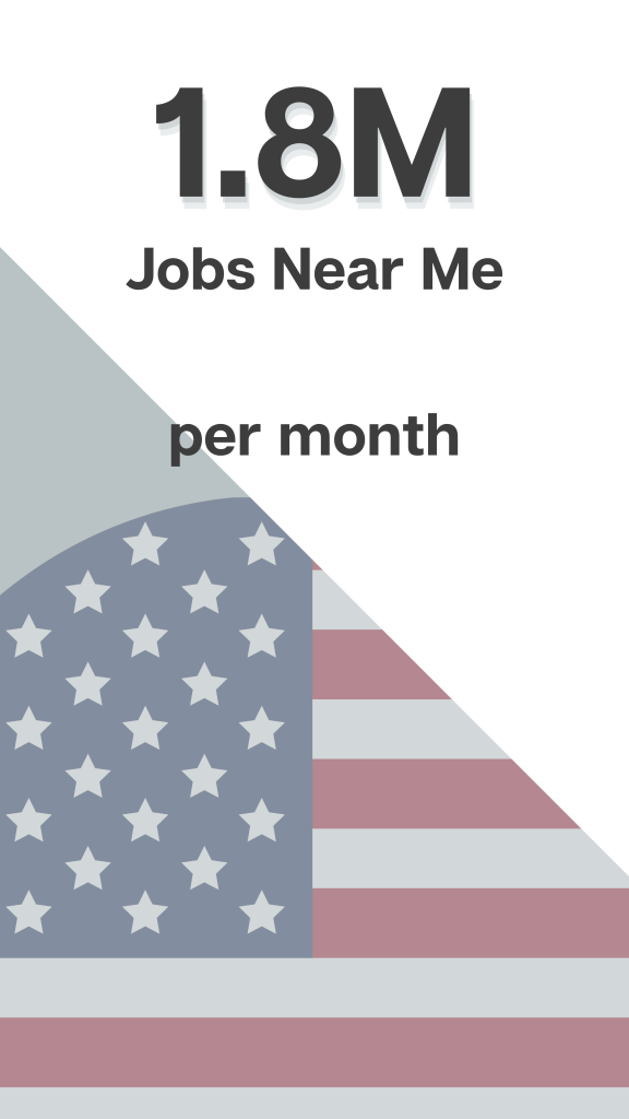 Jobs near me - US Search Volume
